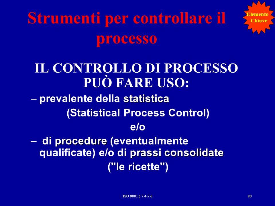 Strumenti per controllare il processo