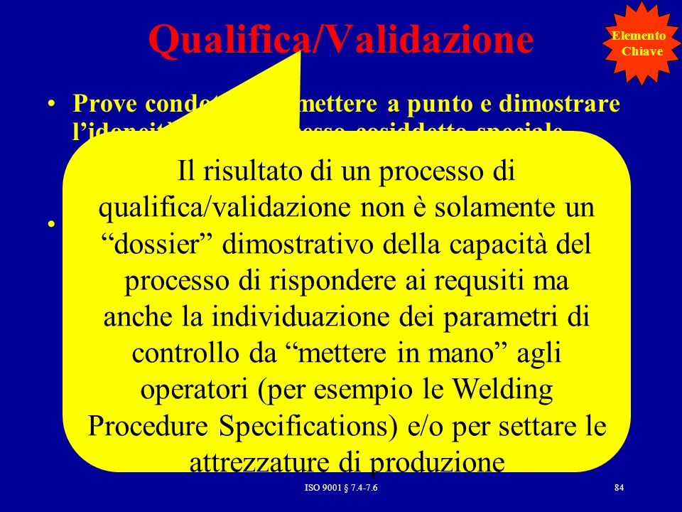Qualifica/Validazione