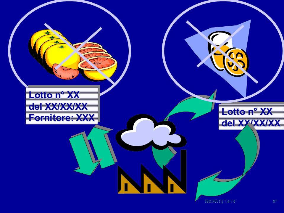 Lotto n° XX del XX/XX/XX Fornitore: XXX Lotto n° XX del XX/XX/XX