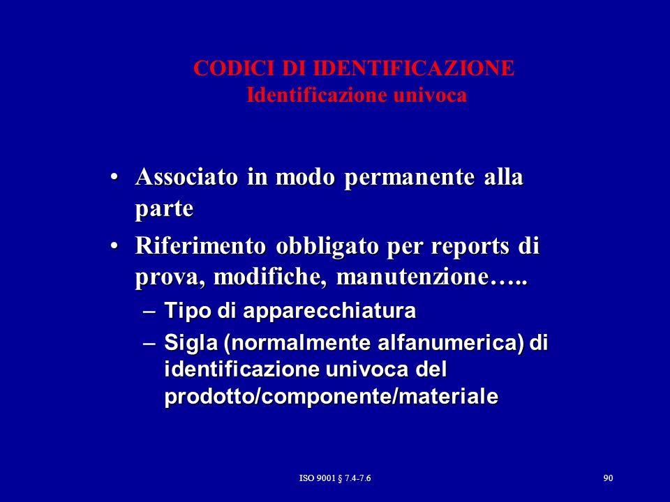 CODICI DI IDENTIFICAZIONE Identificazione univoca