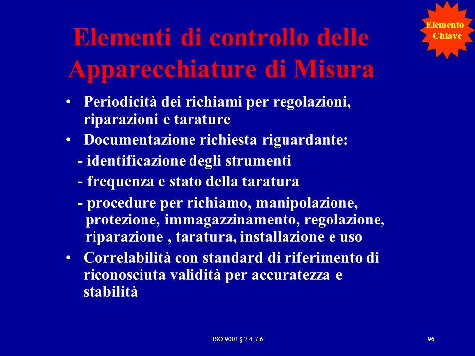 Elementi di controllo delle Apparecchiature di Misura