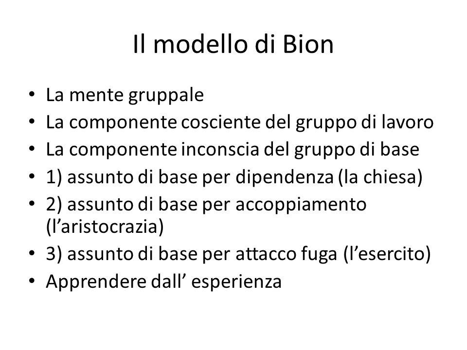 Il modello di Bion La mente gruppale