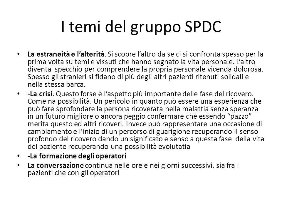 I temi del gruppo SPDC