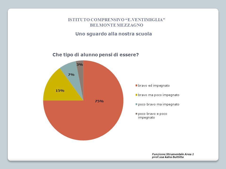 ISTITUTO COMPRENSIVO E.VENTIMIGLIA BELMONTE MEZZAGNO