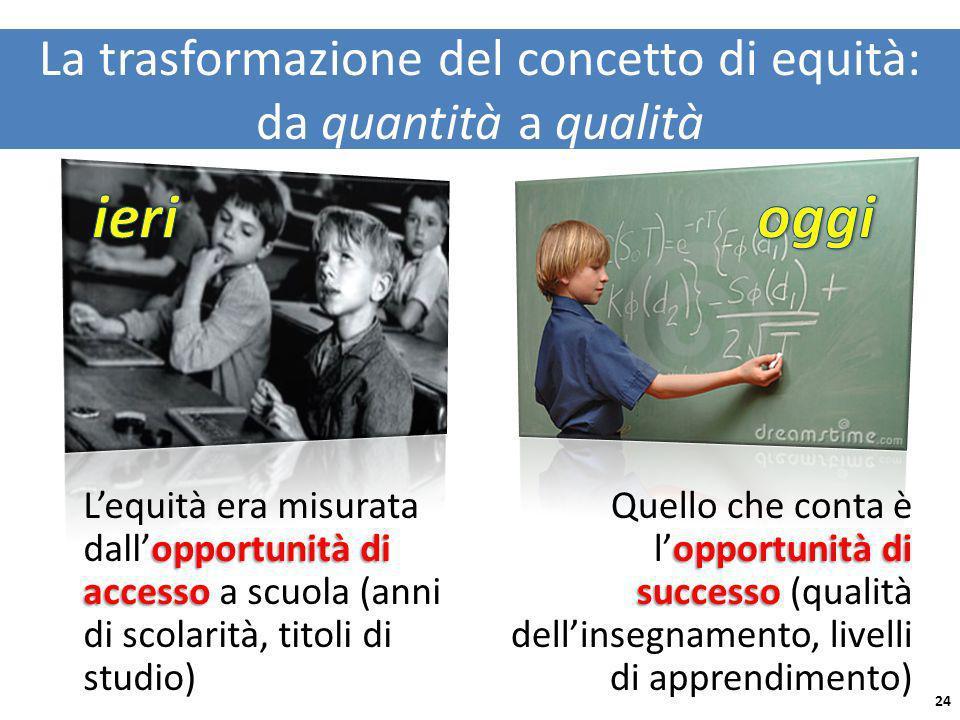 La trasformazione del concetto di equità: da quantità a qualità