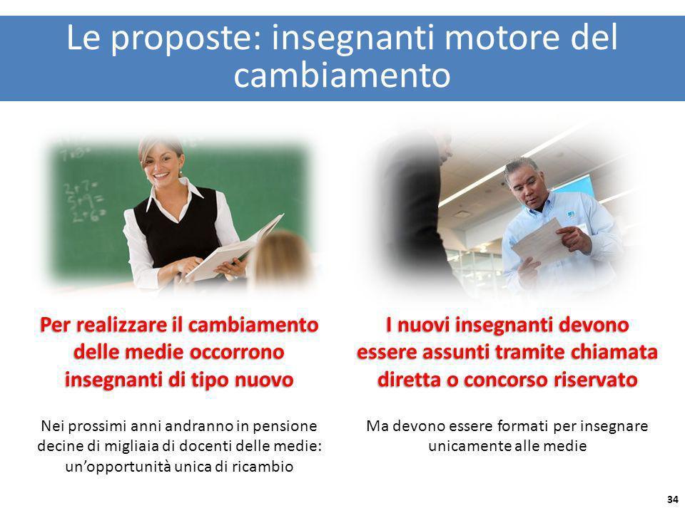 Le proposte: insegnanti motore del cambiamento