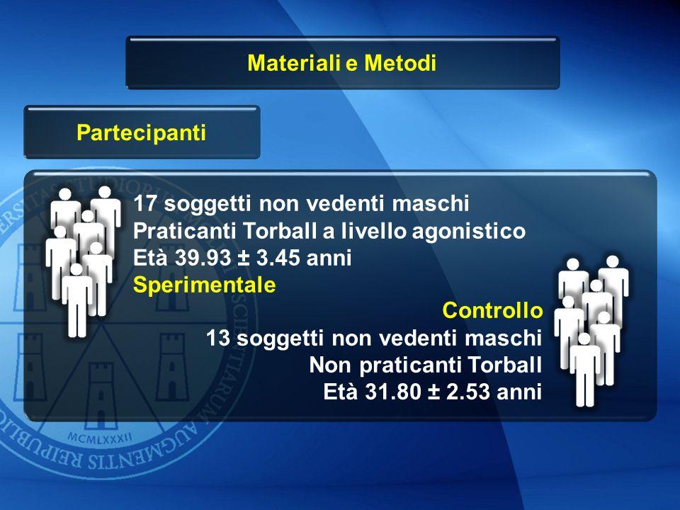 Materiali e Metodi Partecipanti. 17 soggetti non vedenti maschi. Praticanti Torball a livello agonistico.