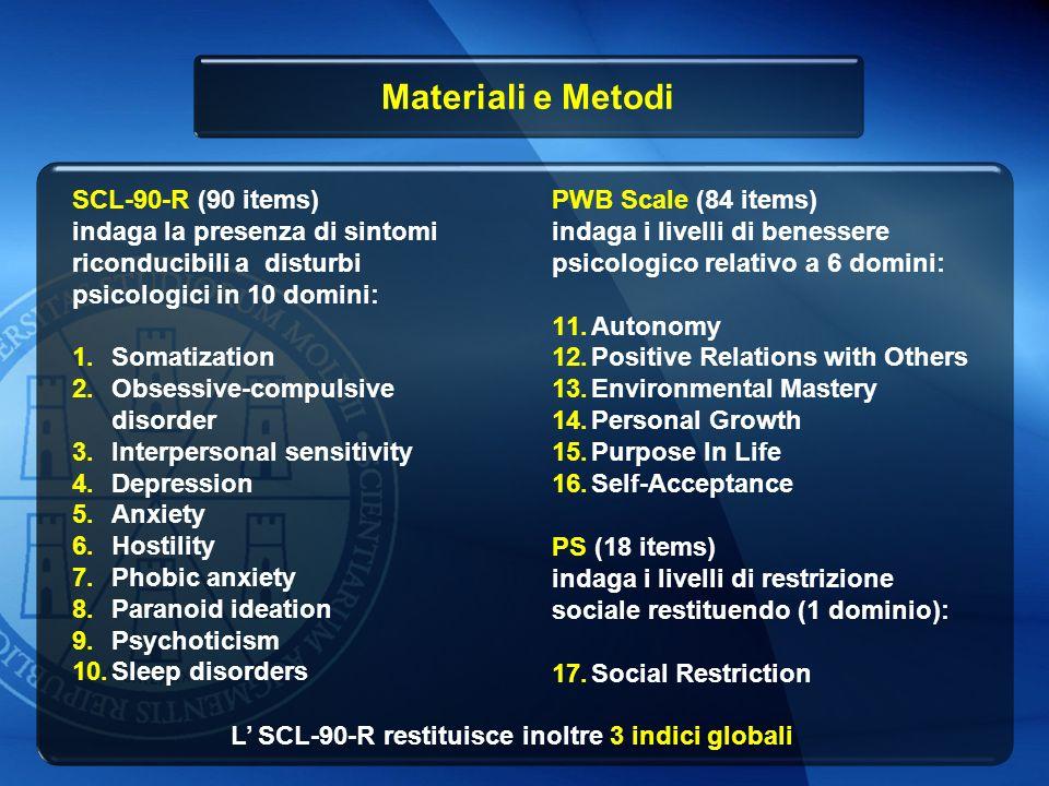 L' SCL-90-R restituisce inoltre 3 indici globali
