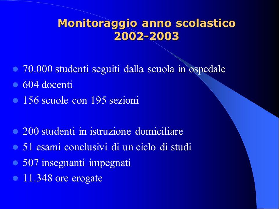 Monitoraggio anno scolastico 2002-2003