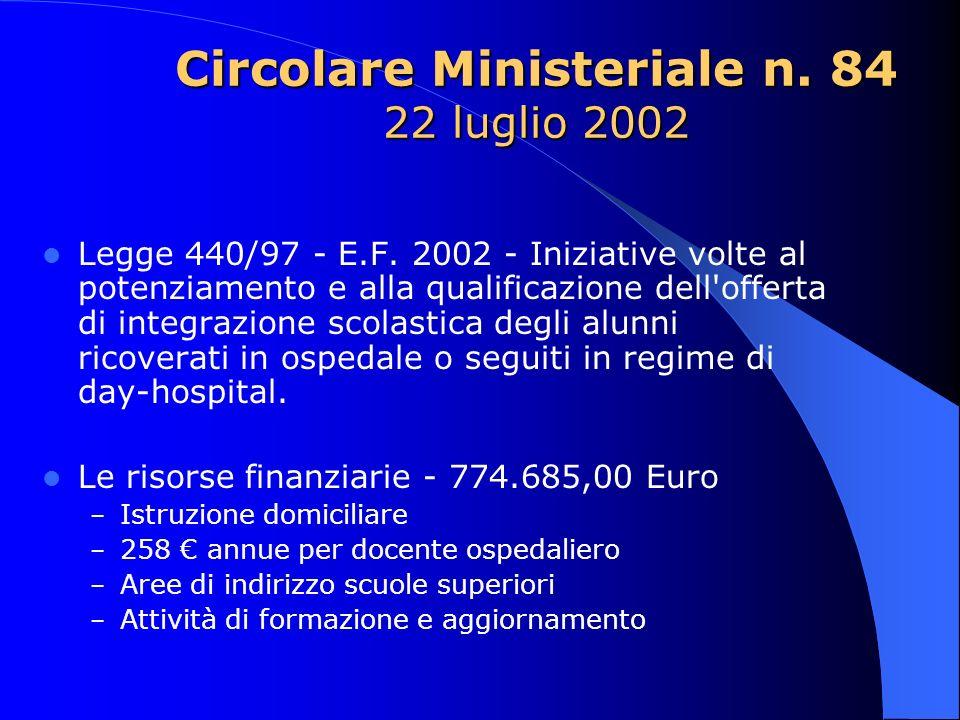 Circolare Ministeriale n. 84 22 luglio 2002
