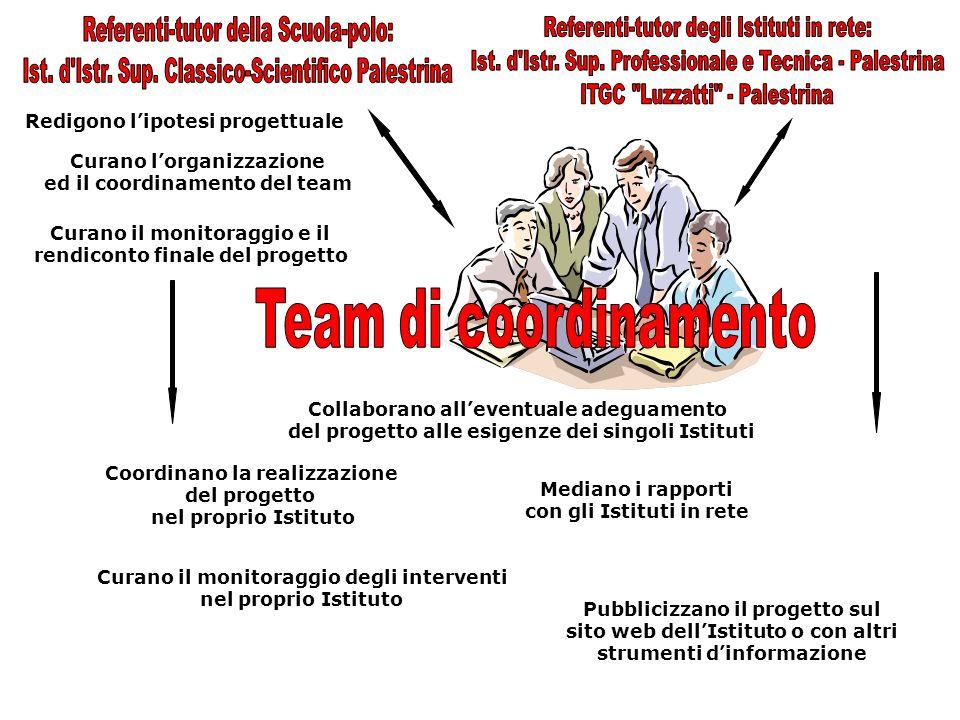 Team di coordinamento Referenti-tutor della Scuola-polo:
