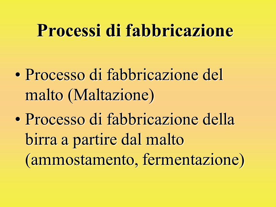 Processi di fabbricazione