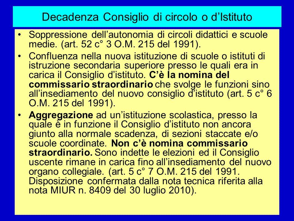 Decadenza Consiglio di circolo o d'Istituto