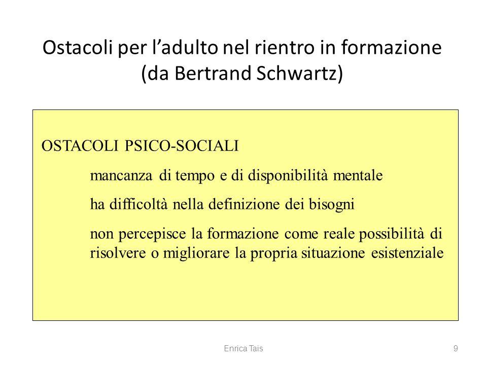 Ostacoli per l'adulto nel rientro in formazione (da Bertrand Schwartz)