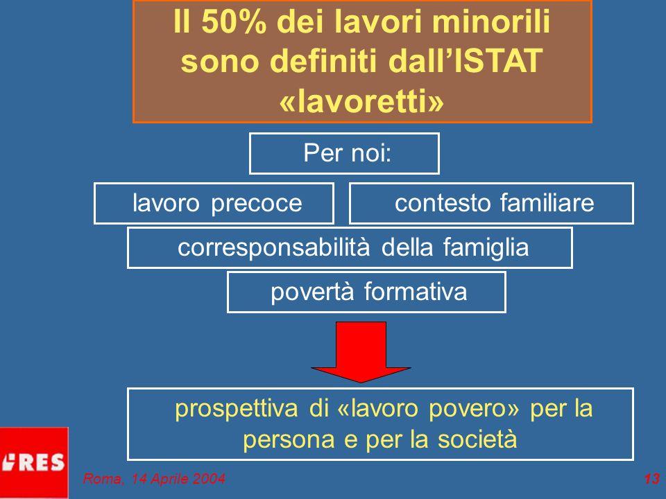 Il 50% dei lavori minorili sono definiti dall'ISTAT