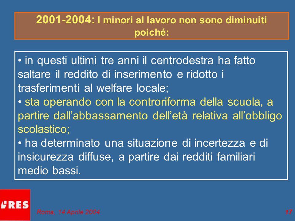 2001-2004: I minori al lavoro non sono diminuiti