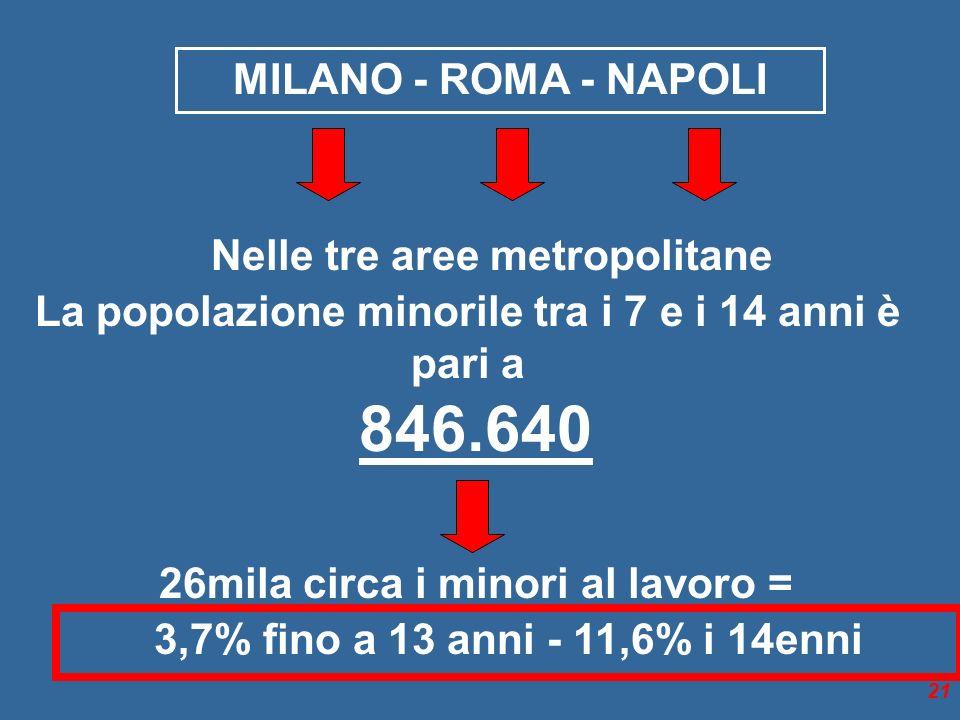 846.640 MILANO - ROMA - NAPOLI Nelle tre aree metropolitane