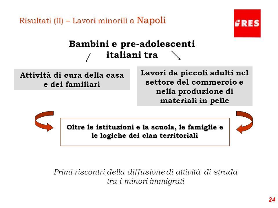 Bambini e pre-adolescenti italiani tra