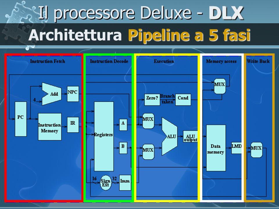 Il processore Deluxe - DLX