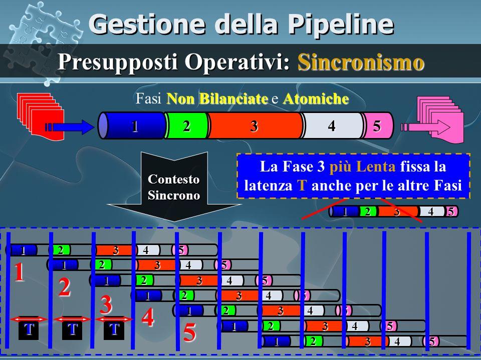 Gestione della Pipeline