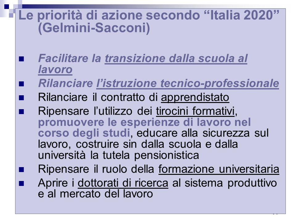 Le priorità di azione secondo Italia 2020 (Gelmini-Sacconi)