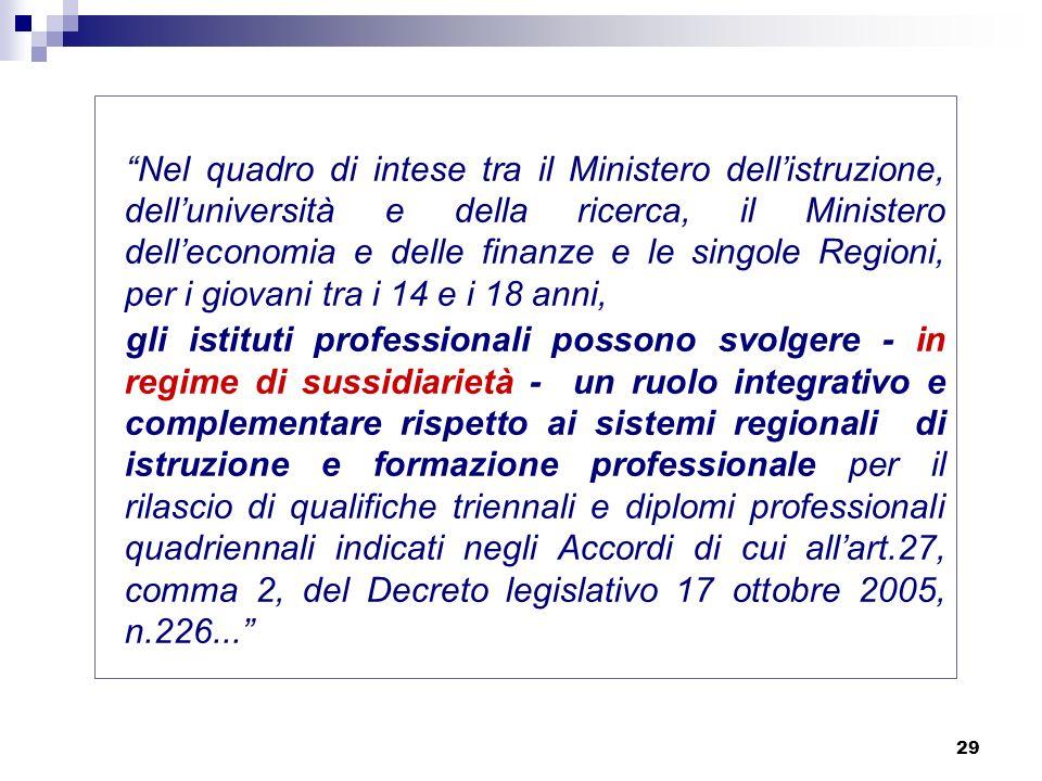 Nel quadro di intese tra il Ministero dell'istruzione, dell'università e della ricerca, il Ministero dell'economia e delle finanze e le singole Regioni, per i giovani tra i 14 e i 18 anni,