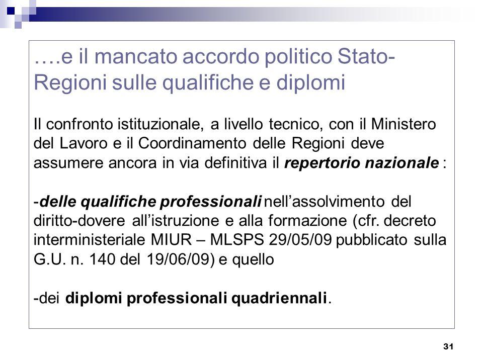 ….e il mancato accordo politico Stato-Regioni sulle qualifiche e diplomi