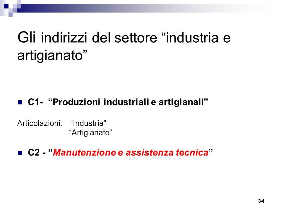 Gli indirizzi del settore industria e artigianato