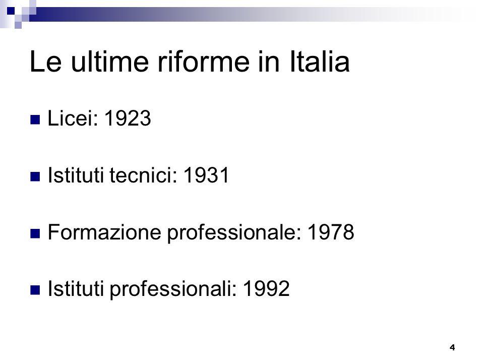Le ultime riforme in Italia