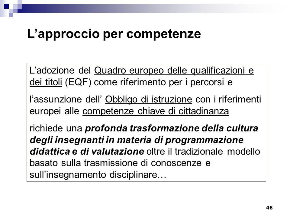 L'approccio per competenze