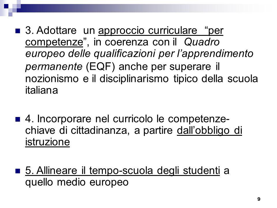 3. Adottare un approccio curriculare per competenze , in coerenza con il Quadro europeo delle qualificazioni per l'apprendimento permanente (EQF) anche per superare il nozionismo e il disciplinarismo tipico della scuola italiana