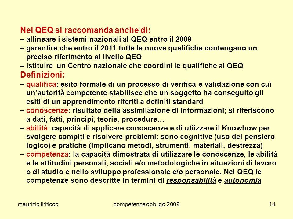 Nel QEQ si raccomanda anche di: – allineare i sistemi nazionali al QEQ entro il 2009 – garantire che entro il 2011 tutte le nuove qualifiche contengano un preciso riferimento al livello QEQ – istituire un Centro nazionale che coordini le qualifiche al QEQ Definizioni: – qualifica: esito formale di un processo di verifica e validazione con cui un'autorità competente stabilisce che un soggetto ha conseguito gli esiti di un apprendimento riferiti a definiti standard – conoscenze: risultato della assimilazione di informazioni; si riferiscono a dati, fatti, principi, teorie, procedure… – abilità: capacità di applicare conoscenze e di utiizzare il Knowhow per svolgere compiti e risolvere problemi: sono cognitive (uso del pensiero logico) e pratiche (implicano metodi, strumenti, materiali, destrezza) – competenza: la capacità dimostrata di utilizzare le conoscenze, le abilità e le attitudini personali, sociali e/o metodologiche in situazioni di lavoro o di studio e nello sviluppo professionale e/o personale. Nel QEQ le competenze sono descritte in termini di responsabilità e autonomia