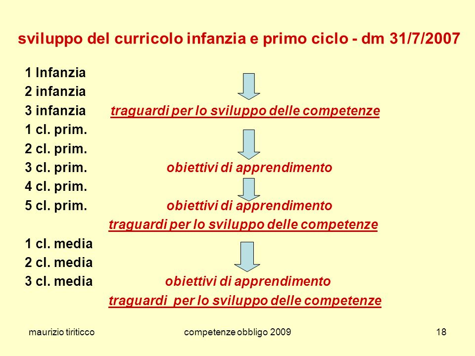 sviluppo del curricolo infanzia e primo ciclo - dm 31/7/2007