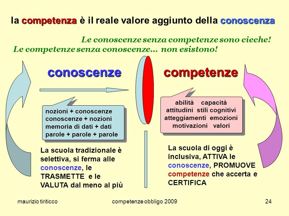 conoscenze competenze