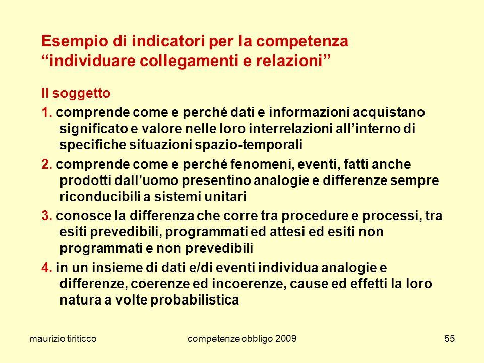 Esempio di indicatori per la competenza individuare collegamenti e relazioni