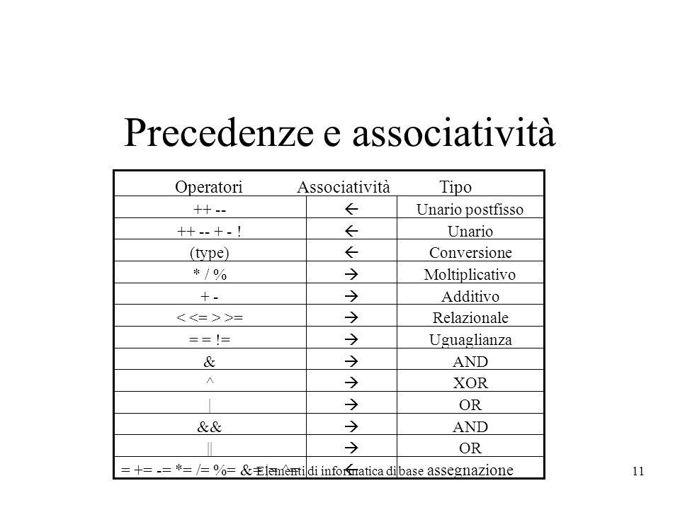 Precedenze e associatività