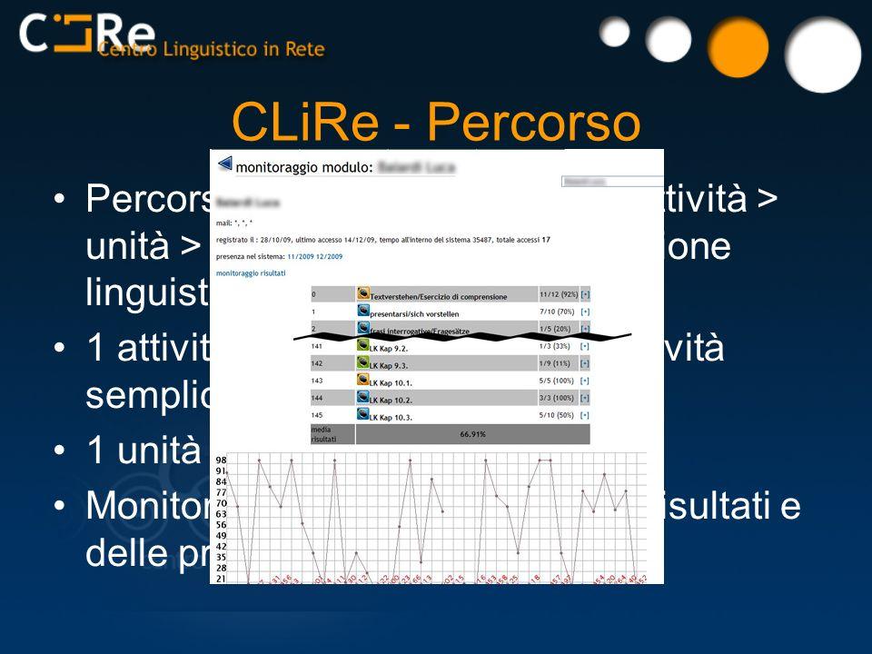 CLiRe - Percorso Percorso lineare e progressivo (attività > unità > modulo) proprio dell'istruzione linguistica.