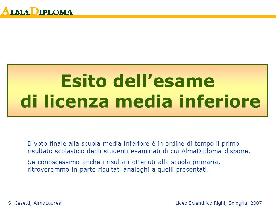 Esito dell'esame di licenza media inferiore