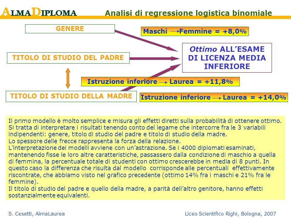 Ottimo ALL'ESAME DI LICENZA MEDIA INFERIORE