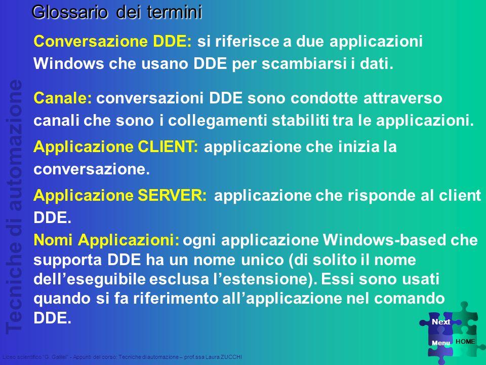 Glossario dei termini Conversazione DDE: si riferisce a due applicazioni Windows che usano DDE per scambiarsi i dati.