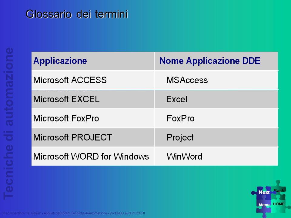 Glossario dei termini Applicazione Microsoft Access Next Back Menu