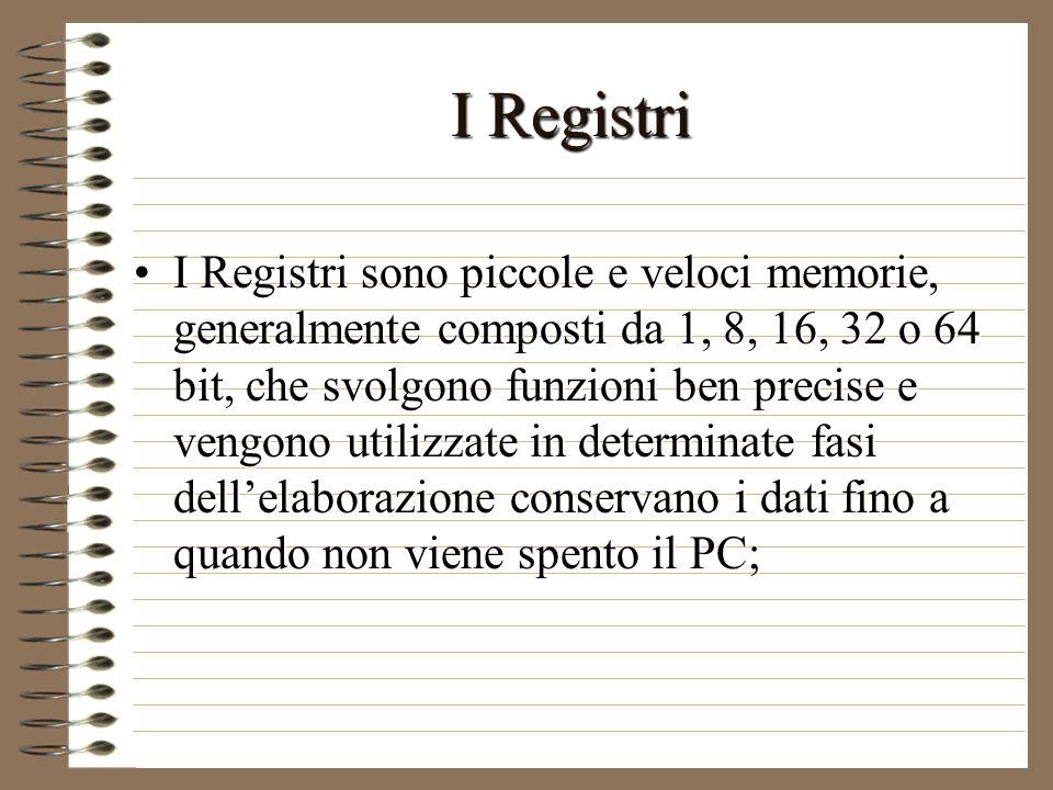 I Registri