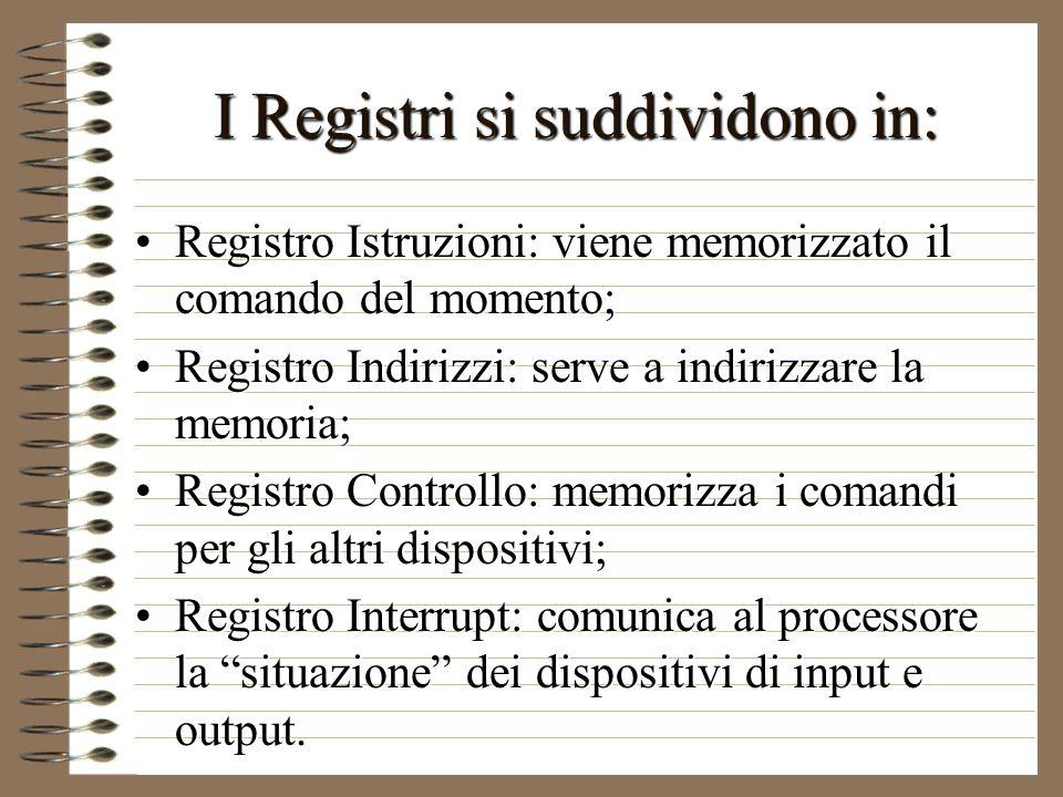 I Registri si suddividono in: