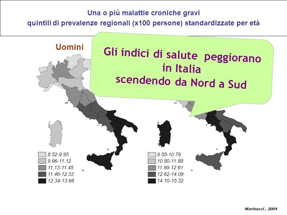 Gli indici di salute peggiorano in Italia