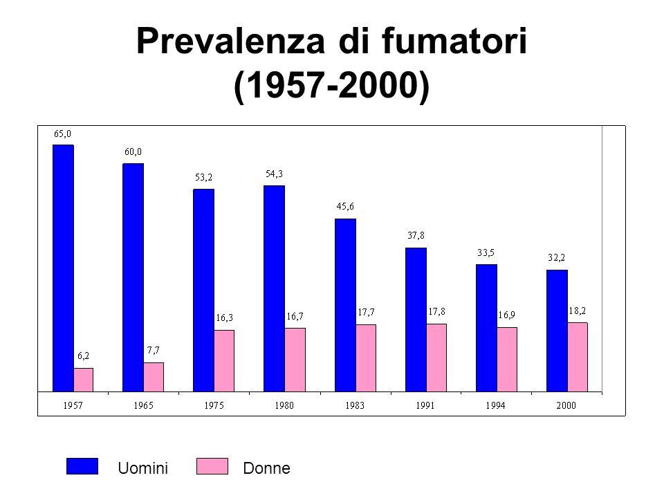 Prevalenza di fumatori (1957-2000)