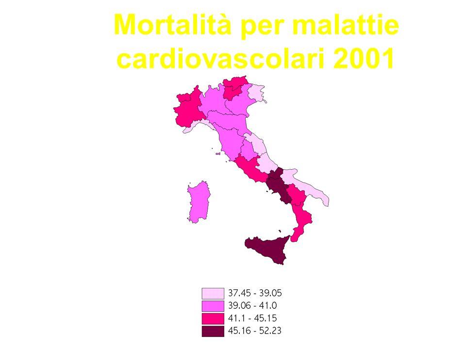 Mortalità per malattie cardiovascolari 2001