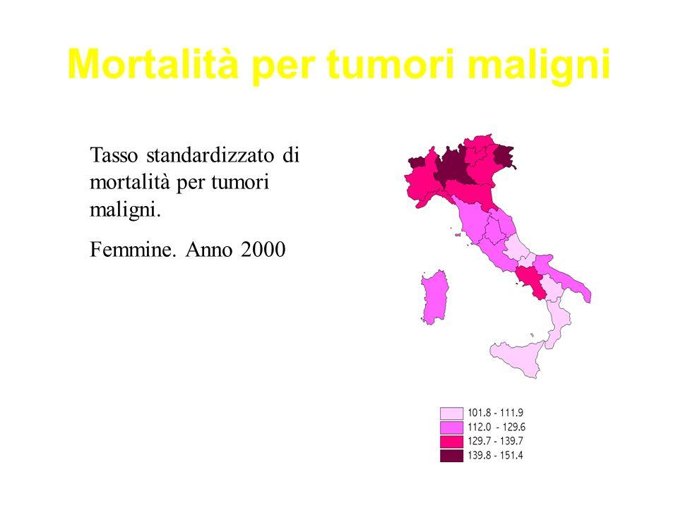 Mortalità per tumori maligni