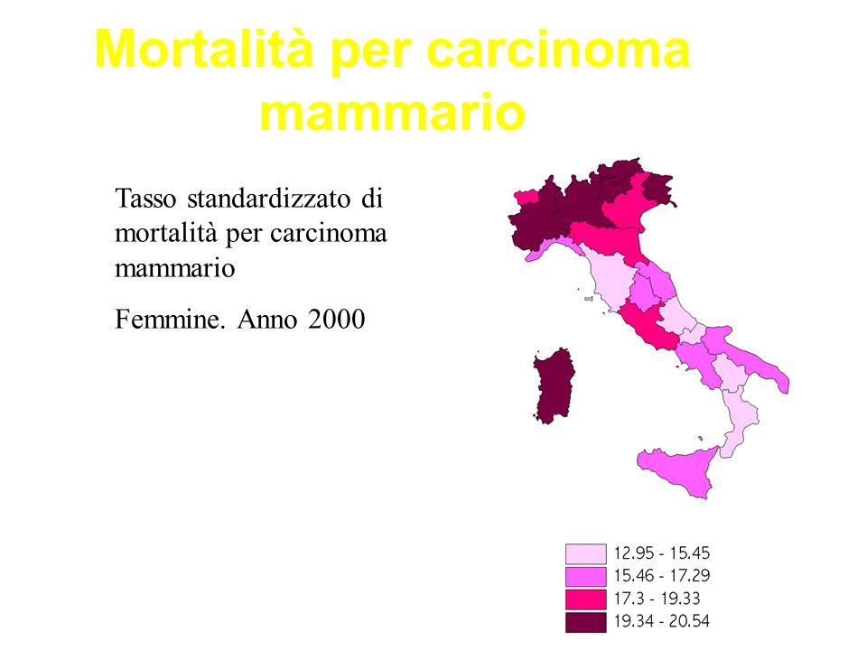 Mortalità per carcinoma mammario
