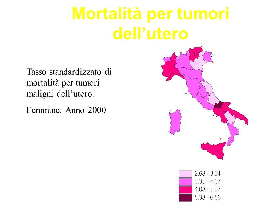 Mortalità per tumori dell'utero