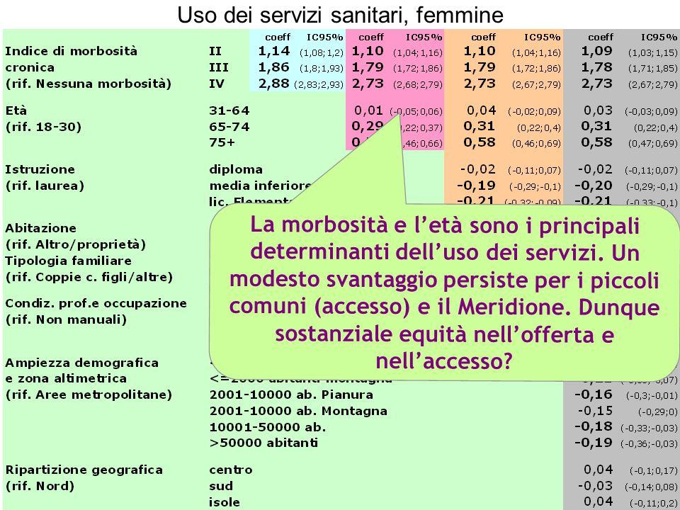 Uso dei servizi sanitari, femmine